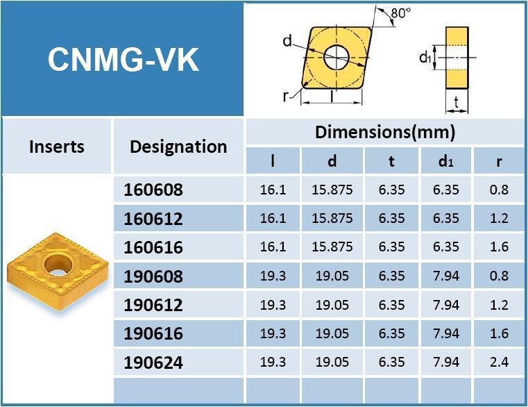 Wendeschneidplatten TiN 10X Einsätze CNMG120408-MA CNMG432-MA Teil DE